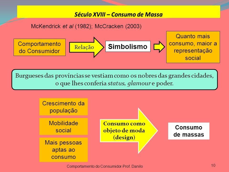 Século XVIII – Consumo de Massa