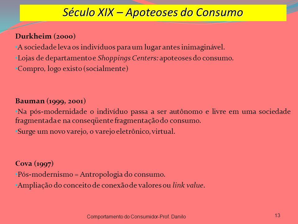 Século XIX – Apoteoses do Consumo