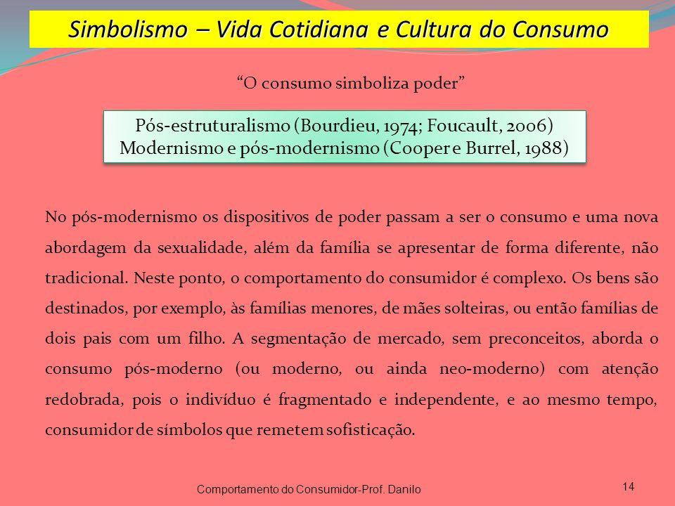 História e Consumo Simbolismo – Vida Cotidiana e Cultura do Consumo