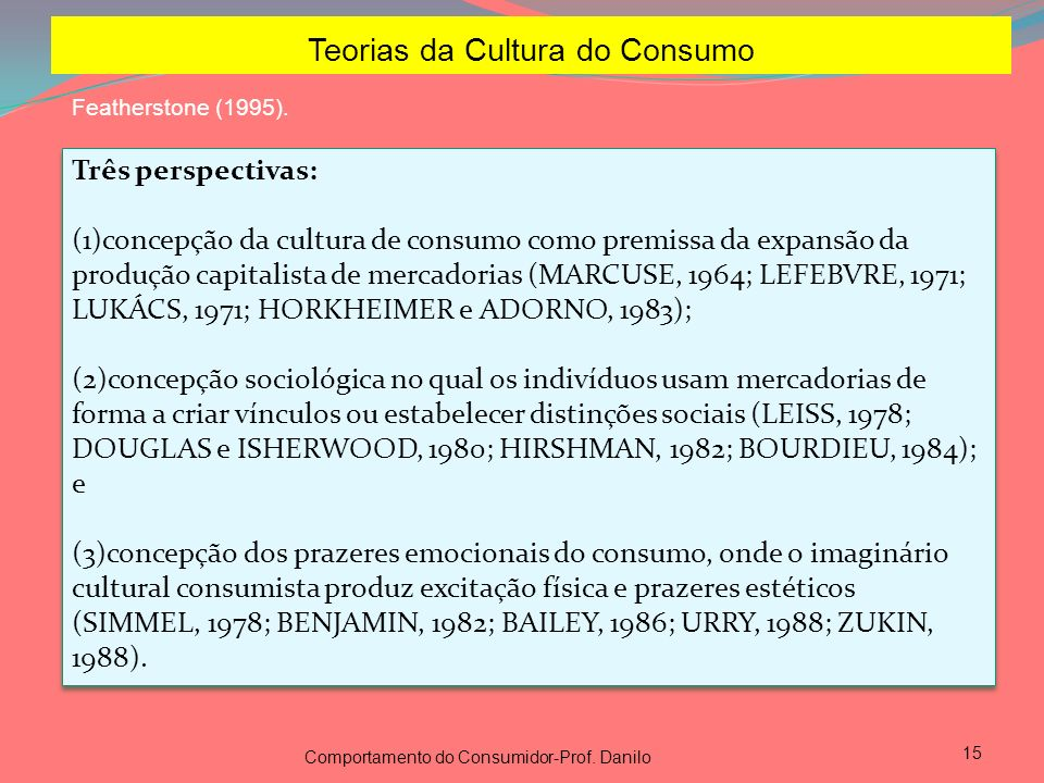 Teorias da Cultura do Consumo