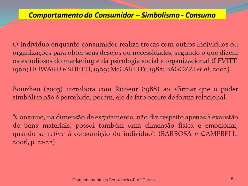 Comportamento do Consumidor – Simbolismo - Consumo