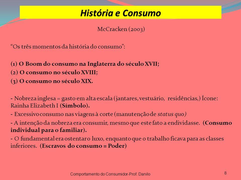 História e Consumo McCracken (2003)