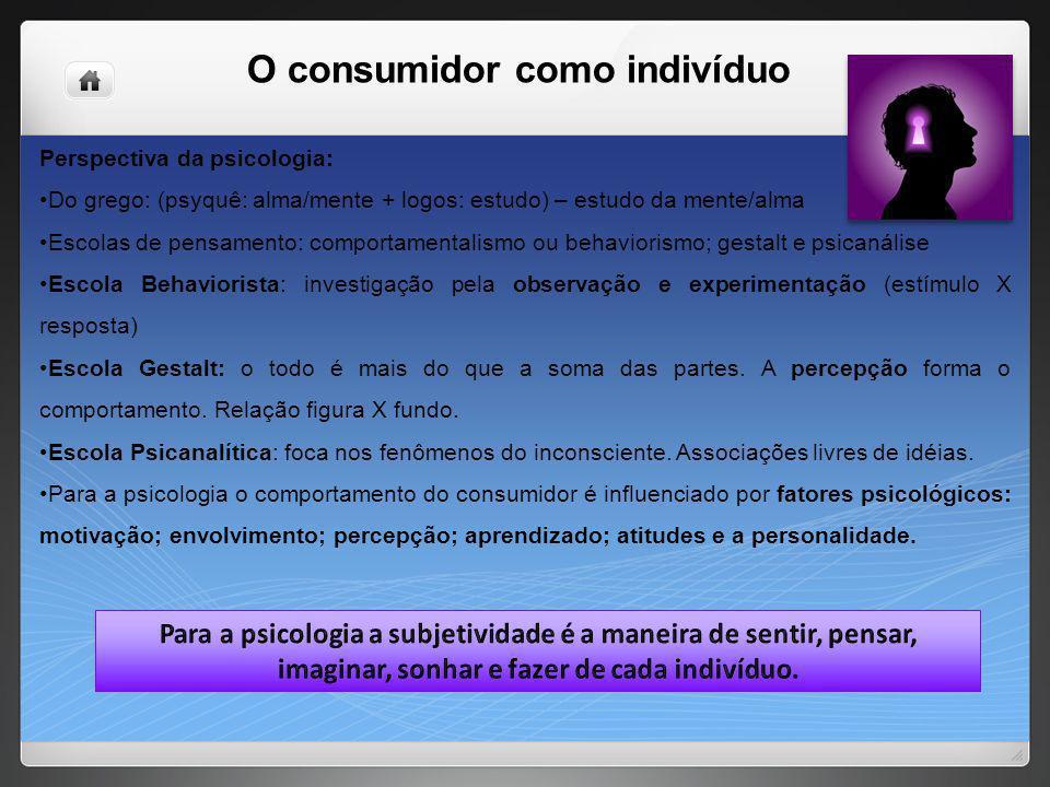 O consumidor como indivíduo