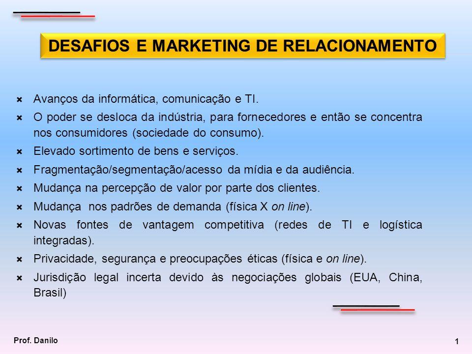 DESAFIOS E MARKETING DE RELACIONAMENTO