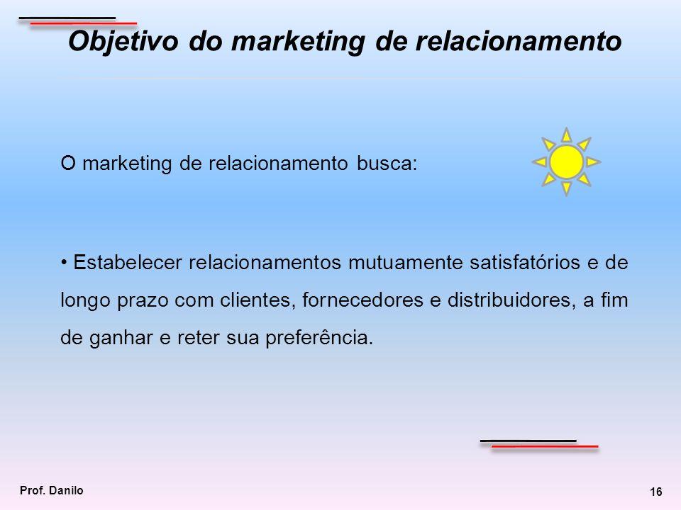 Objetivo do marketing de relacionamento