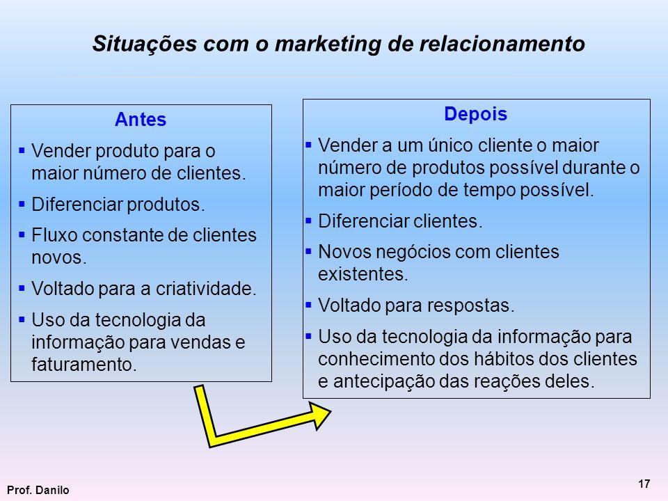 Situações com o marketing de relacionamento