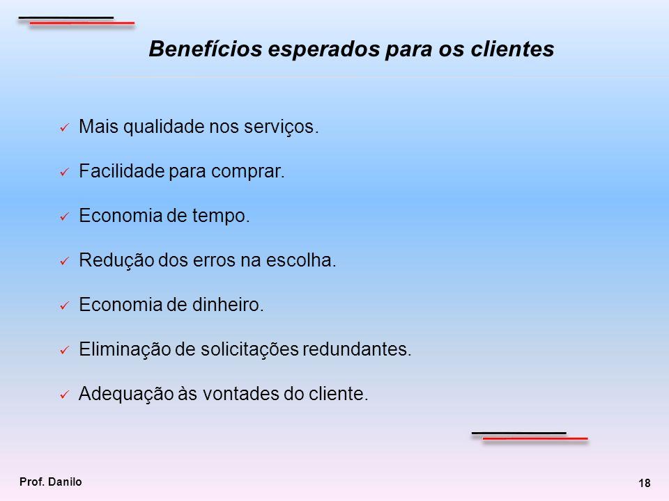 Benefícios esperados para os clientes