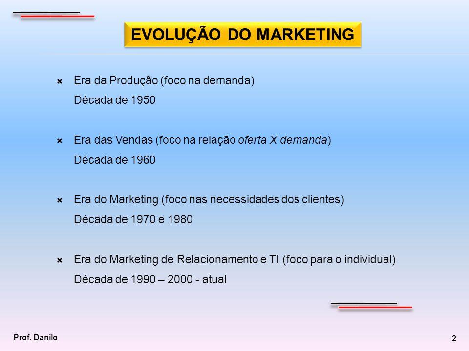 EVOLUÇÃO DO MARKETING Era da Produção (foco na demanda) Década de 1950
