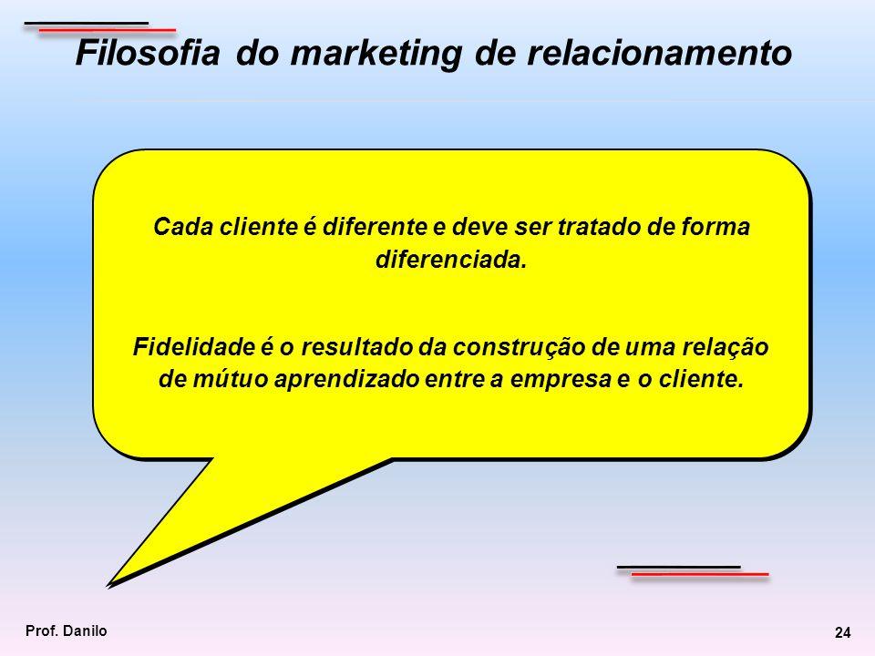 Cada cliente é diferente e deve ser tratado de forma diferenciada.