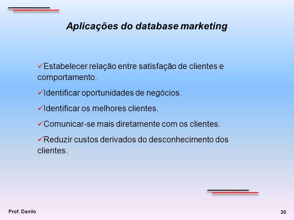 Aplicações do database marketing