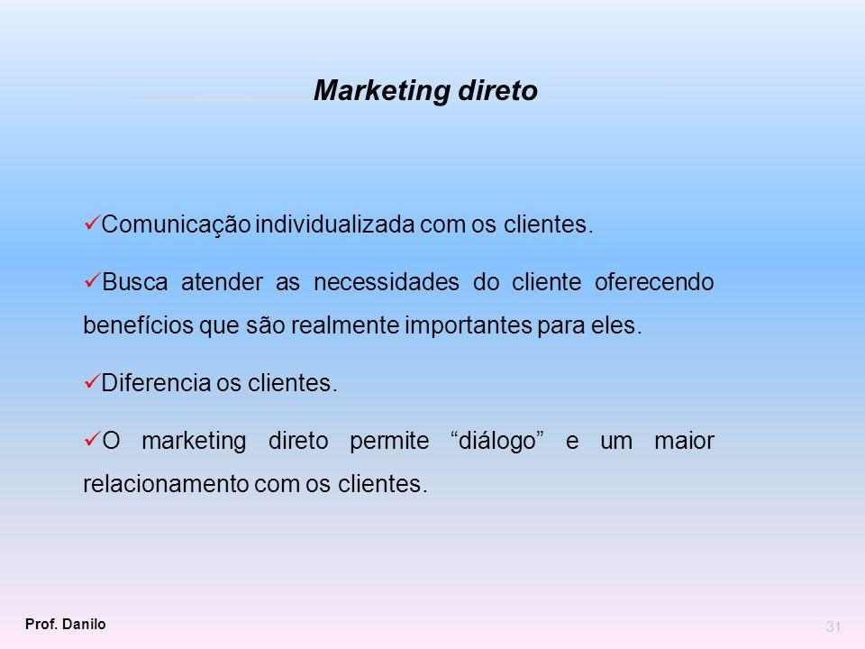 Marketing direto Comunicação individualizada com os clientes.