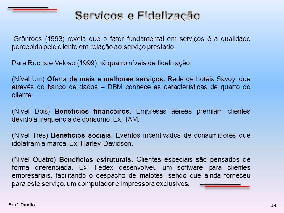 Serviços e Fidelização