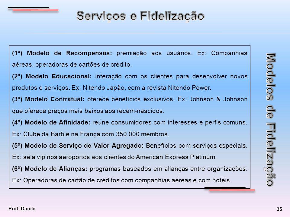 Serviços e Fidelização Modelos de Fidelização