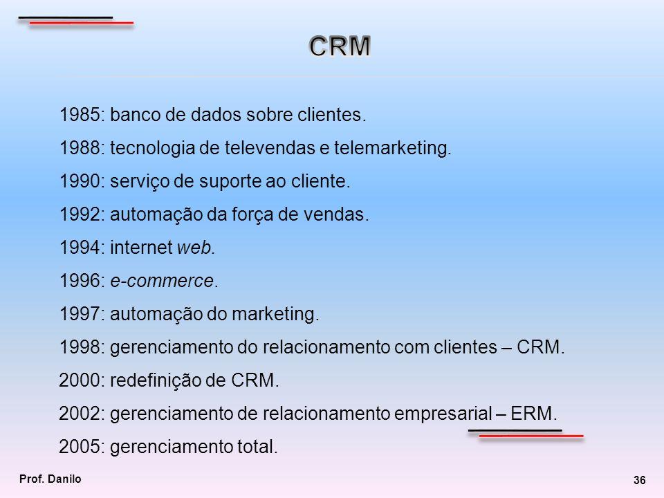 CRM 1985: banco de dados sobre clientes.