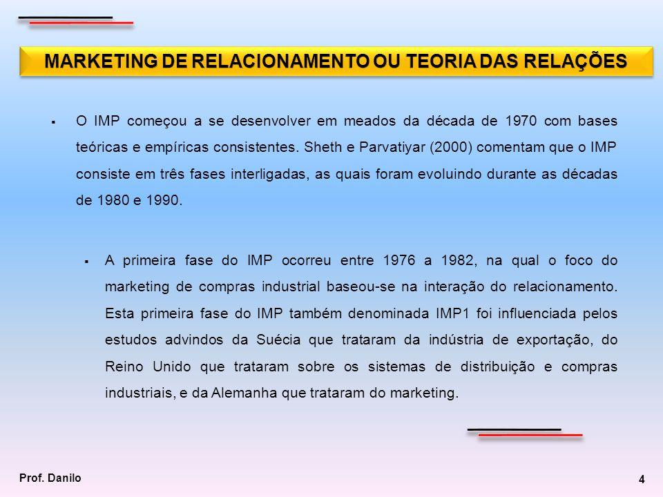 MARKETING DE RELACIONAMENTO OU TEORIA DAS RELAÇÕES