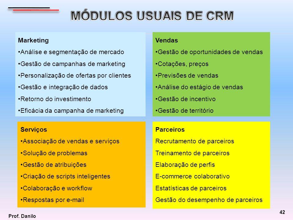 MÓDULOS USUAIS DE CRM Marketing Análise e segmentação de mercado
