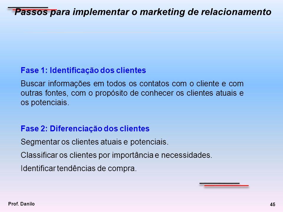 Passos para implementar o marketing de relacionamento