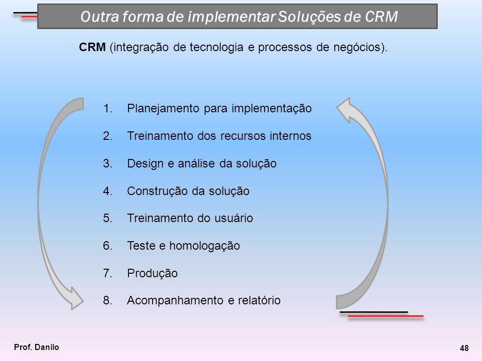 Outra forma de implementar Soluções de CRM