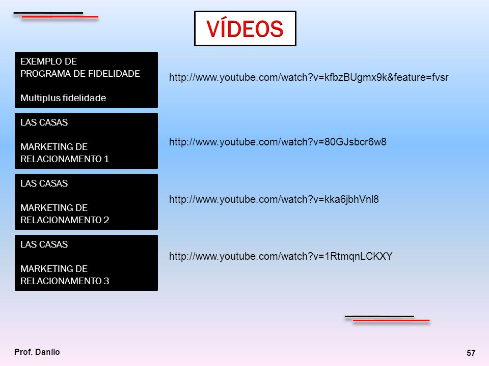 VÍDEOS EXEMPLO DE PROGRAMA DE FIDELIDADE Multiplus fidelidade
