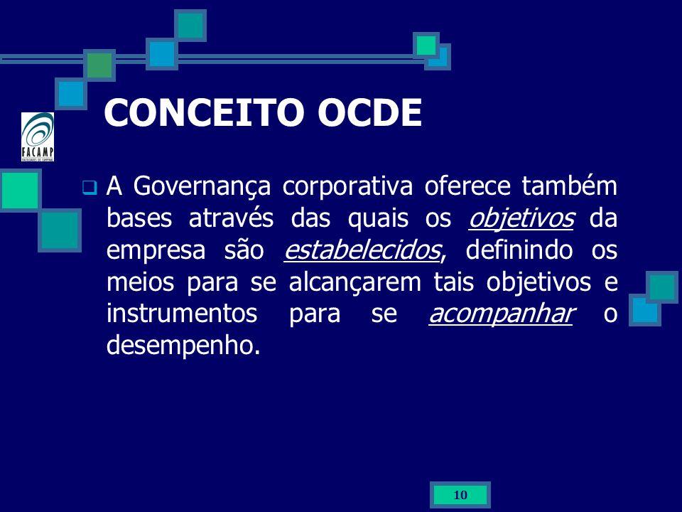 CONCEITO OCDE