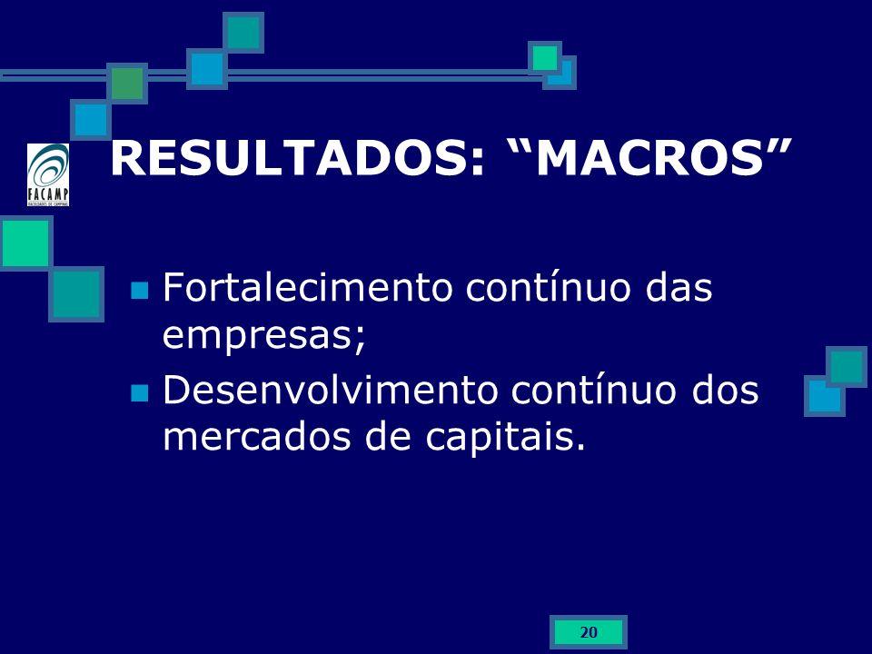 RESULTADOS: MACROS Fortalecimento contínuo das empresas;