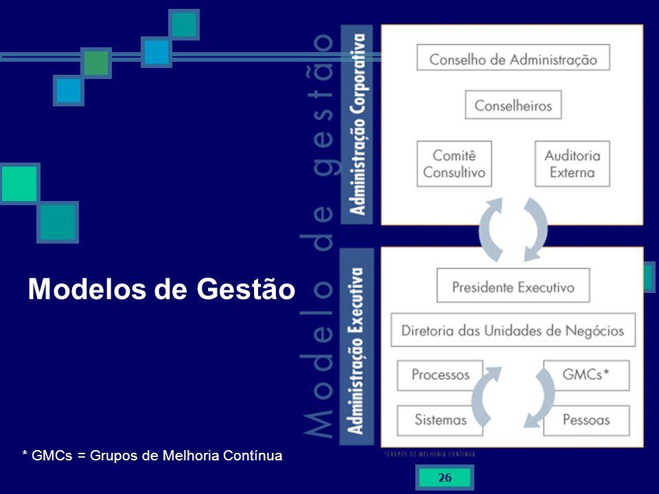 Modelos de Gestão * GMCs = Grupos de Melhoria Contínua
