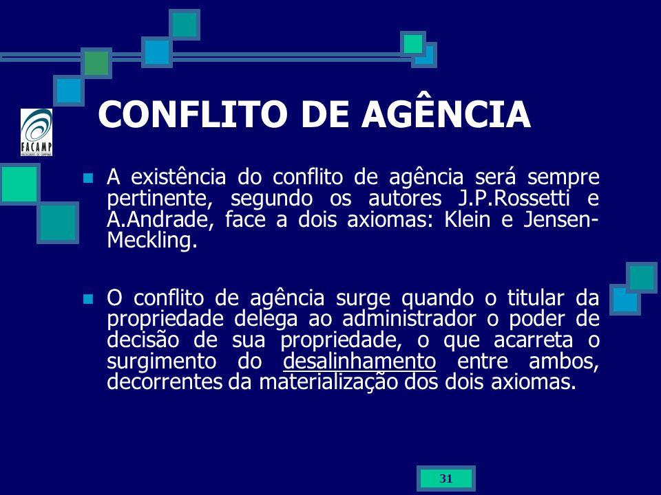 CONFLITO DE AGÊNCIA