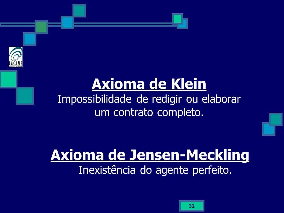 Axioma de Jensen-Meckling Inexistência do agente perfeito.