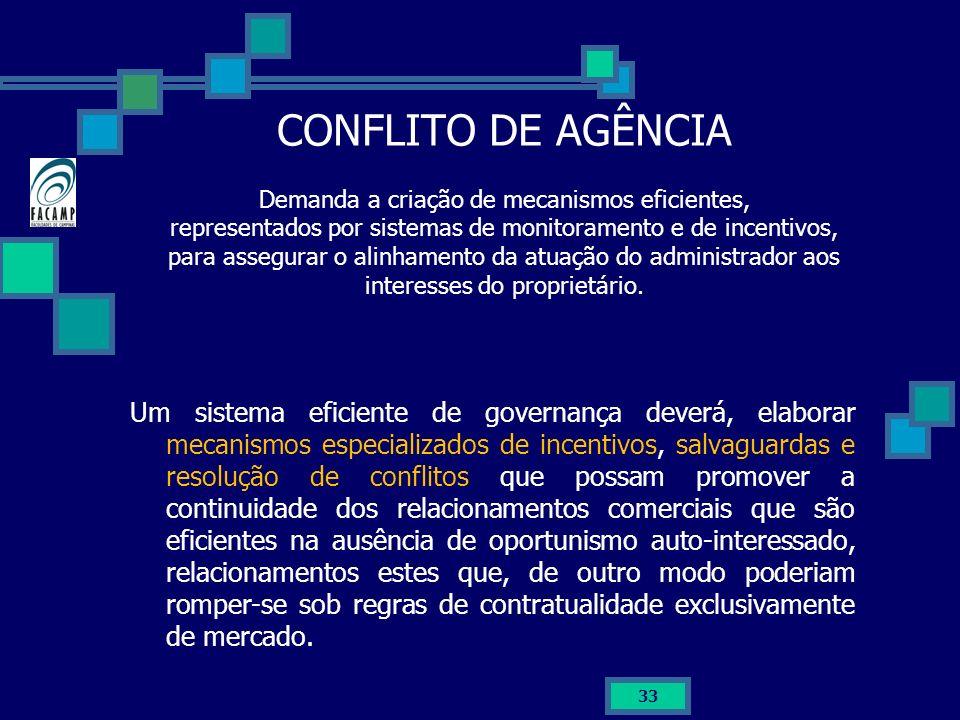 CONFLITO DE AGÊNCIA Demanda a criação de mecanismos eficientes, representados por sistemas de monitoramento e de incentivos, para assegurar o alinhamento da atuação do administrador aos interesses do proprietário.