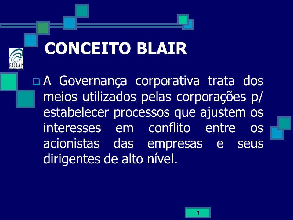 CONCEITO BLAIR