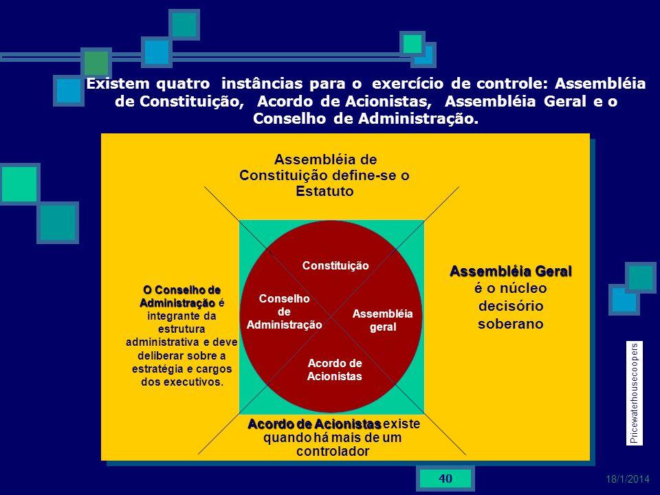 Conselho de Administração.