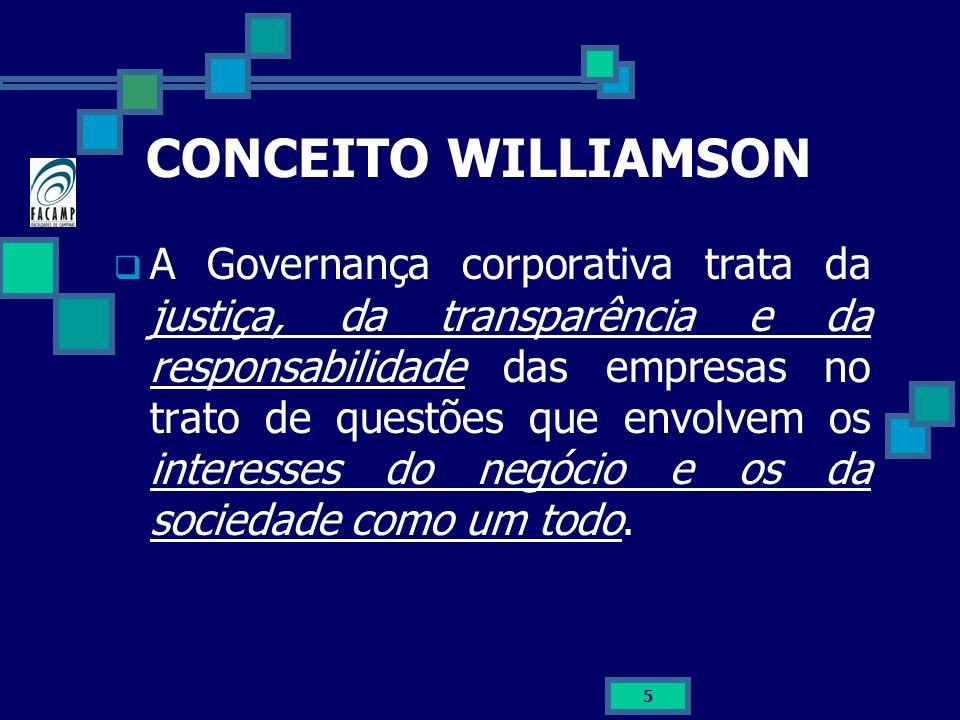 CONCEITO WILLIAMSON