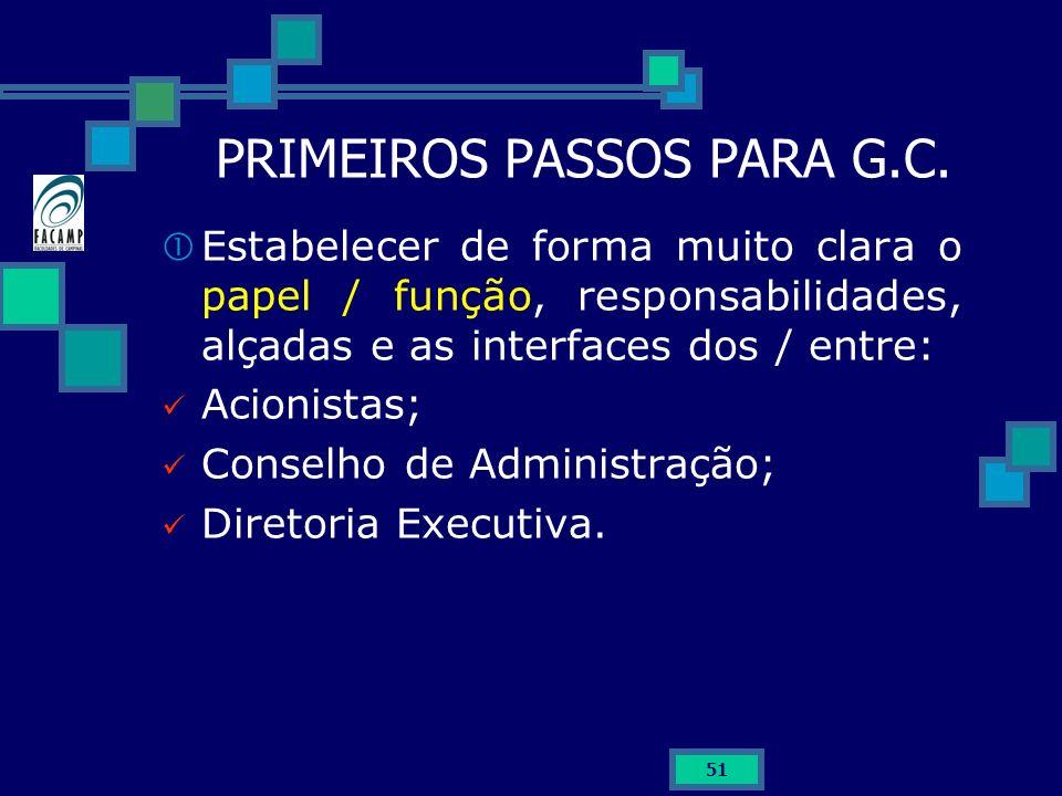 PRIMEIROS PASSOS PARA G.C.