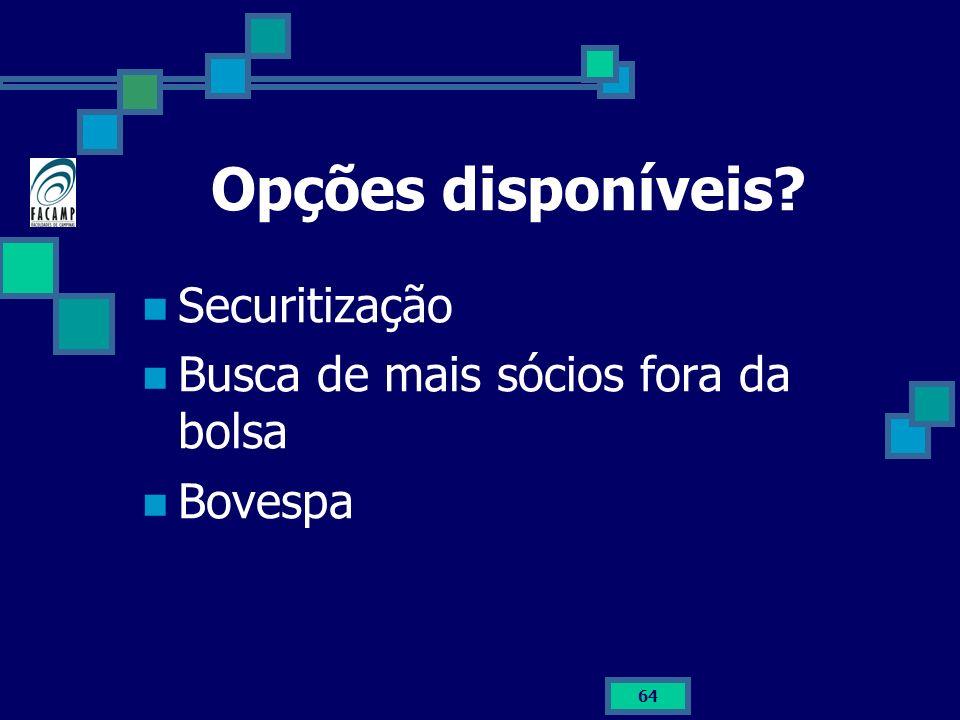 Opções disponíveis Securitização Busca de mais sócios fora da bolsa