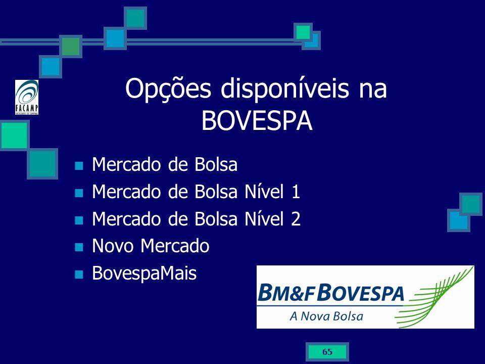Opções disponíveis na BOVESPA