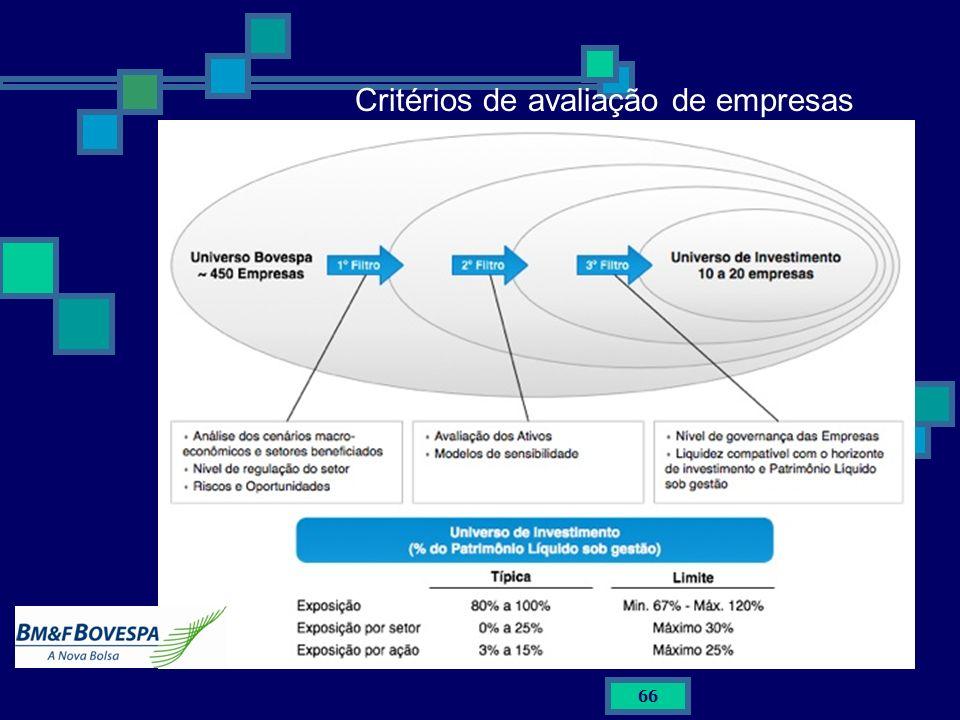 Critérios de avaliação de empresas