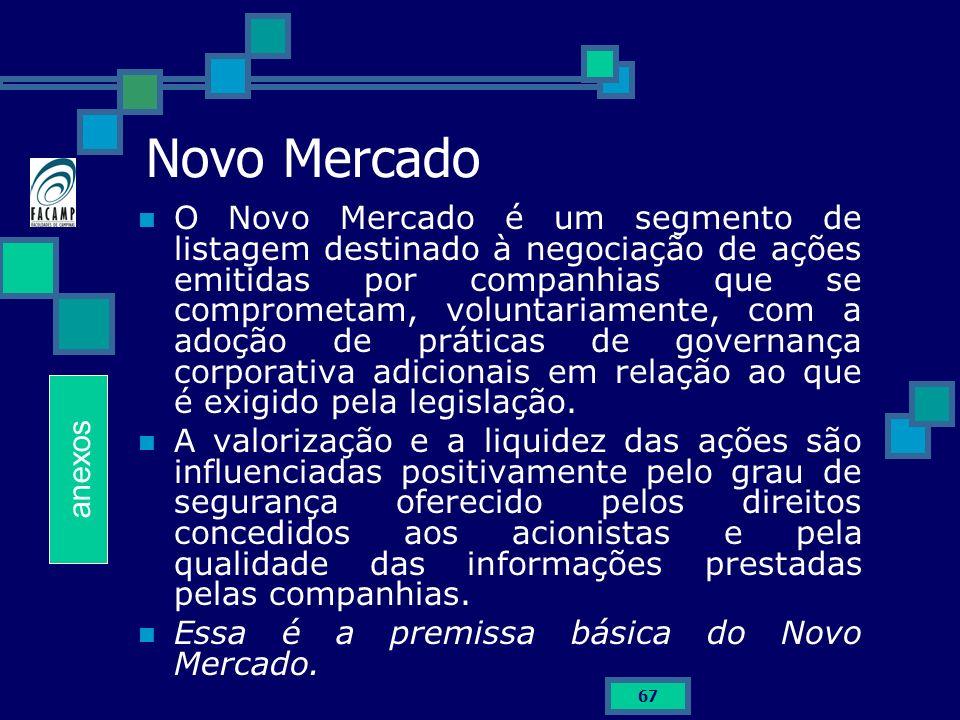 Novo Mercado