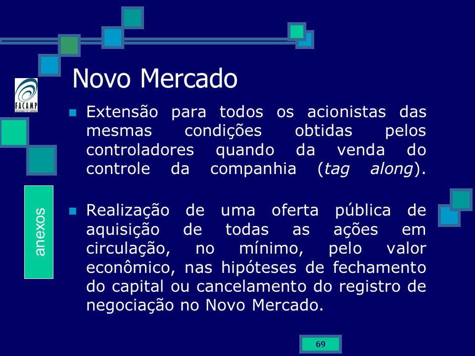 Novo Mercado Extensão para todos os acionistas das mesmas condições obtidas pelos controladores quando da venda do controle da companhia (tag along).