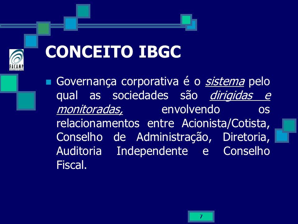 CONCEITO IBGC