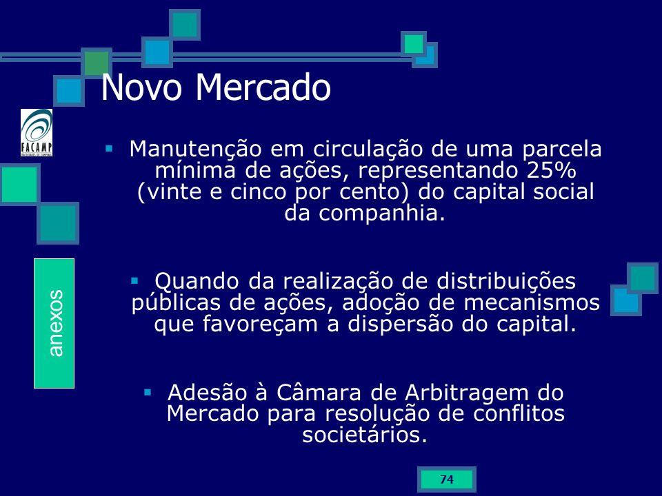 Novo Mercado Manutenção em circulação de uma parcela mínima de ações, representando 25% (vinte e cinco por cento) do capital social da companhia.