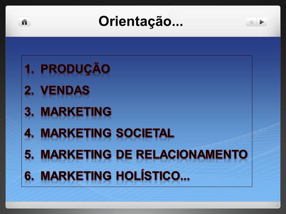 Orientação... Produção Vendas Marketing Marketing societal