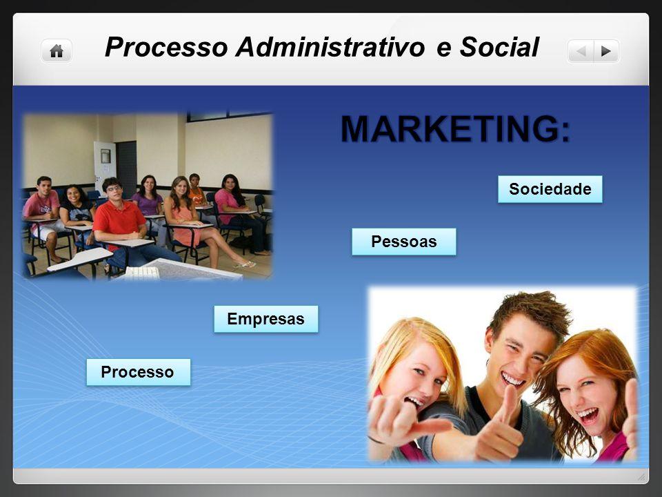 Processo Administrativo e Social