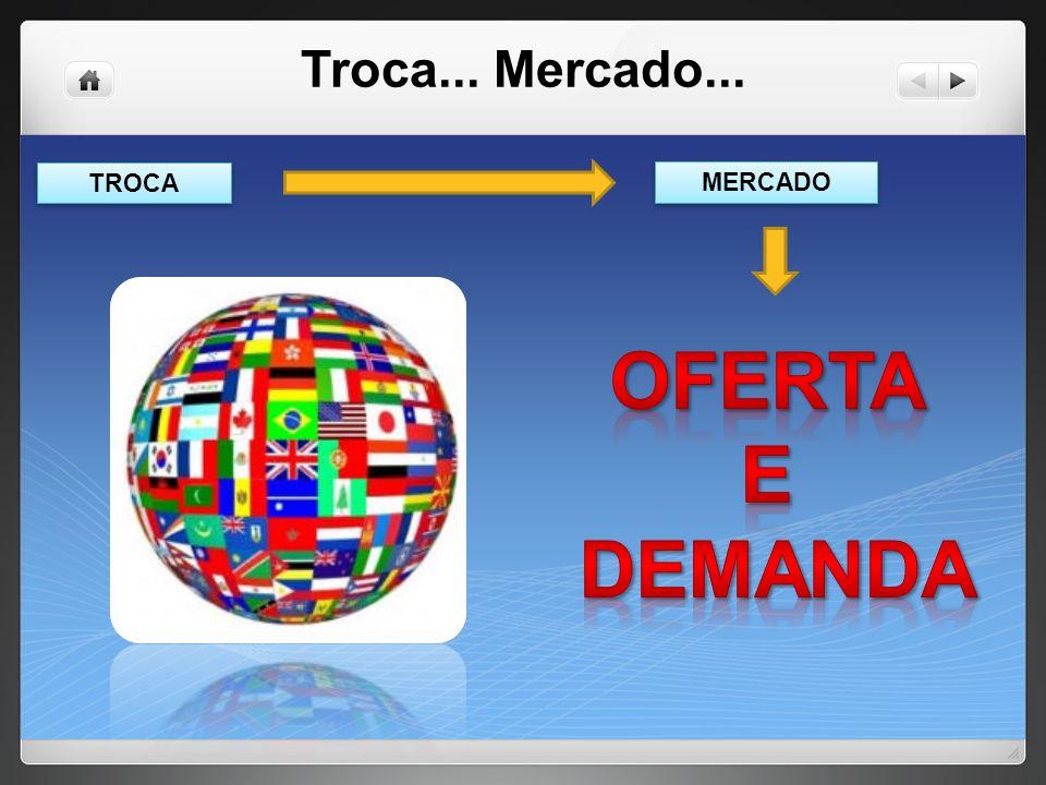 Troca... Mercado... TROCA MERCADO Oferta e demanda