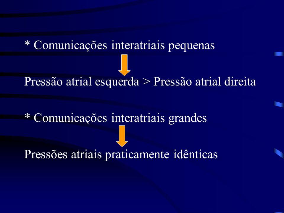 * Comunicações interatriais pequenas