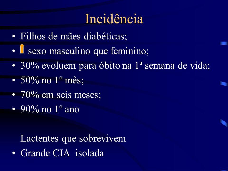 Incidência Filhos de mães diabéticas; sexo masculino que feminino;