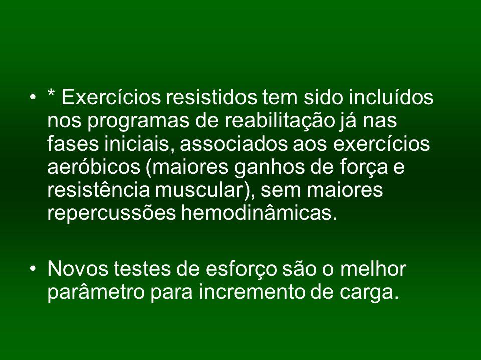 * Exercícios resistidos tem sido incluídos nos programas de reabilitação já nas fases iniciais, associados aos exercícios aeróbicos (maiores ganhos de força e resistência muscular), sem maiores repercussões hemodinâmicas.