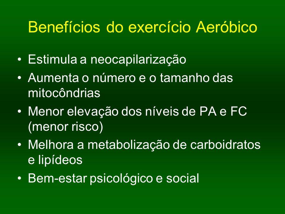 Benefícios do exercício Aeróbico