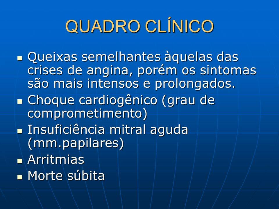 QUADRO CLÍNICOQueixas semelhantes àquelas das crises de angina, porém os sintomas são mais intensos e prolongados.