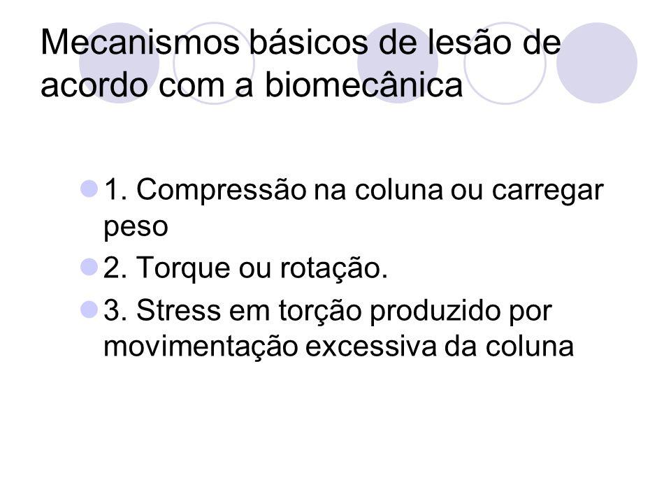Mecanismos básicos de lesão de acordo com a biomecânica