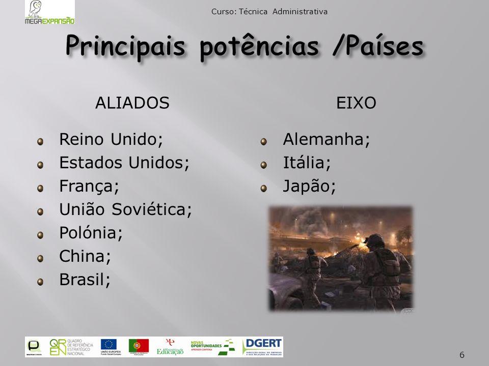 Principais potências /Países